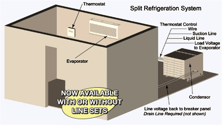 WZ Ductless Split System Diagram